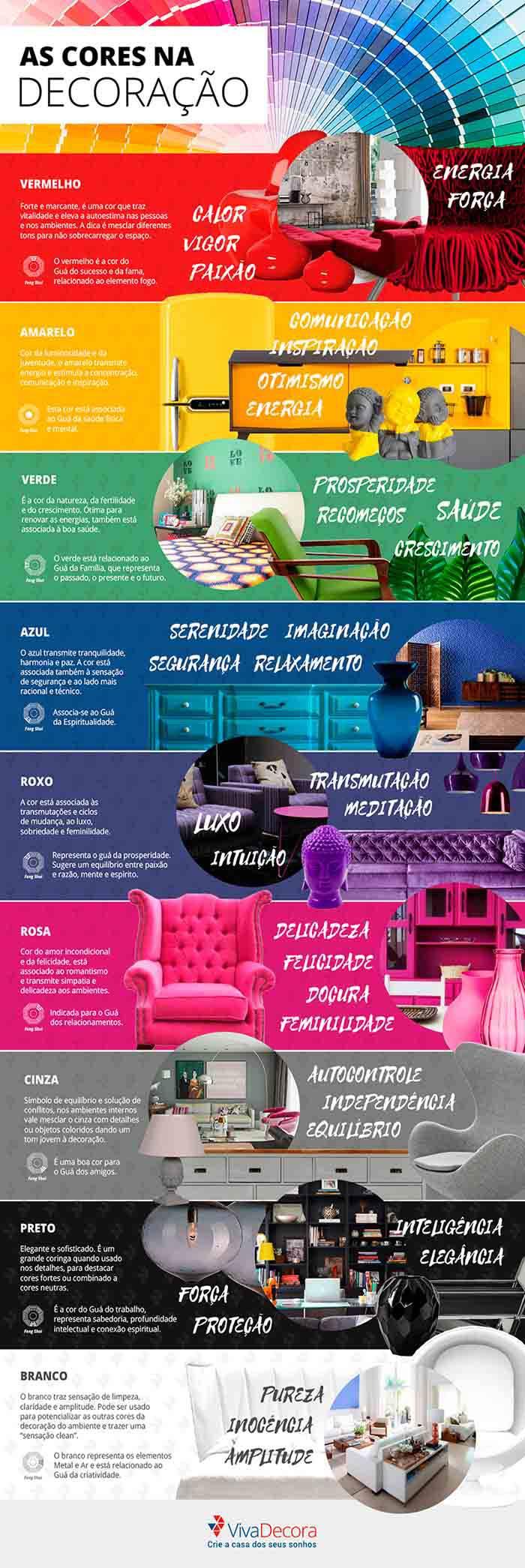 Combinação de cores de acordo com o Feng Shui
